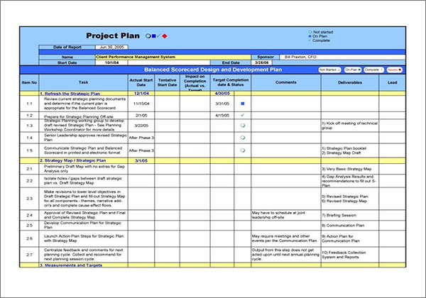 Performance Development Plan In Excel Sheet