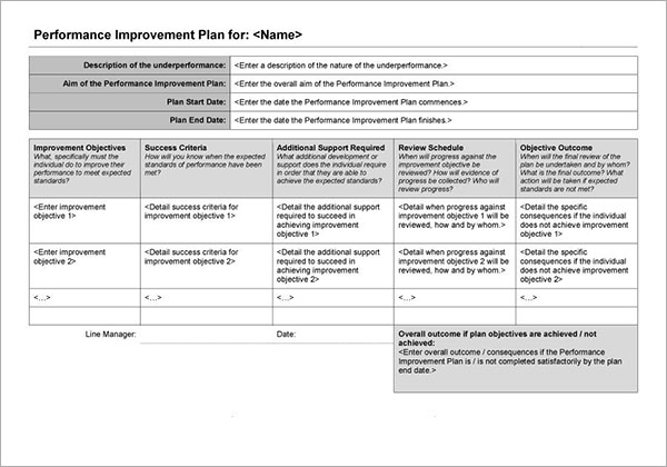 Performance Improvement Plan Template Word
