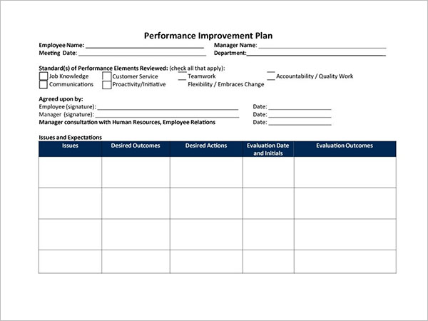 Performance Improvement Plan(PIP) Template