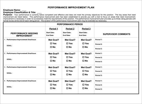 Performance Improvement Survey Plan Sample