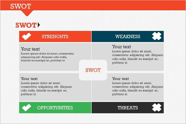 Employee SWOT Analysis Template PPT