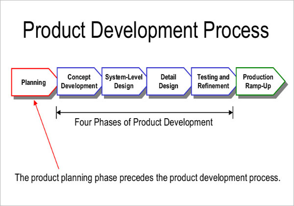 Product Strategy Template PPT