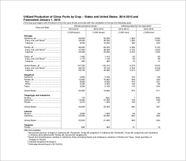 Production Report Excel Template
