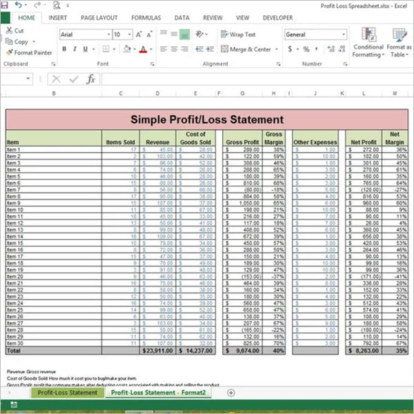 Profit Loss Statement Excel Spreadsheet Template