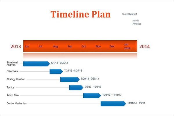 Sample Keynote Timeline | 33 Project Timeline Templates Free Ppt Pdf Word Doc Formats