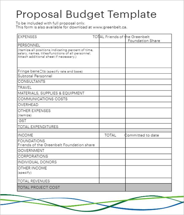 Revenue & Expenditure Budget Template