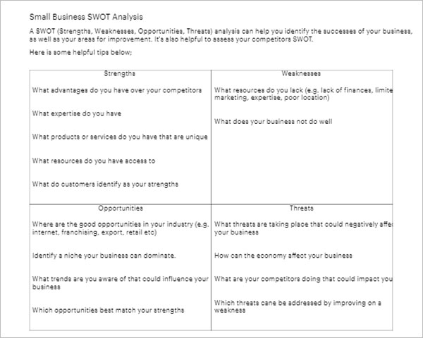 Small Business SWOT Analysis Template