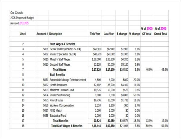 Sample Church Budget Template Word