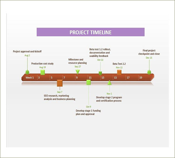 Sample Project Timeline Template PPT