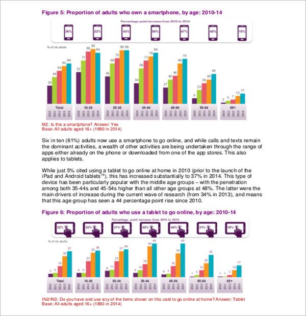 Sample Social Media Report Template