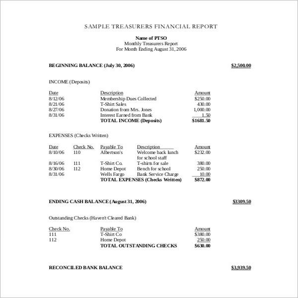Sample Treasurer Report Template