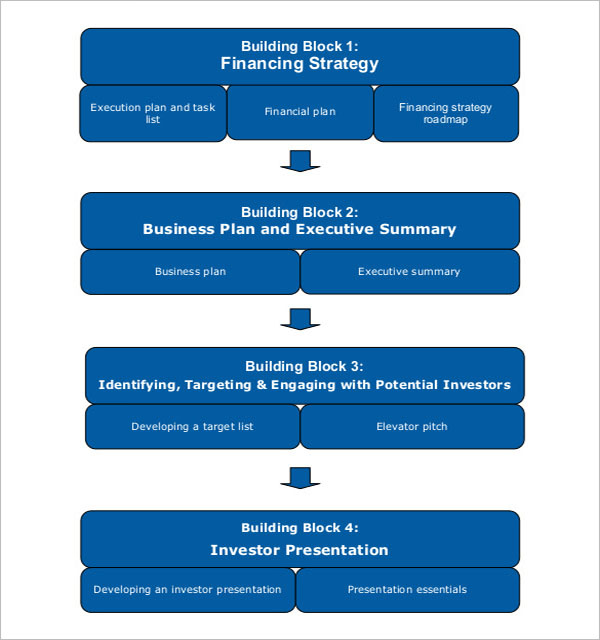 Simple IT Strategy Presentation Template