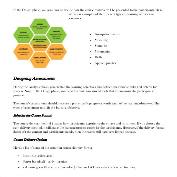 Training Strategy PowerPoint Template