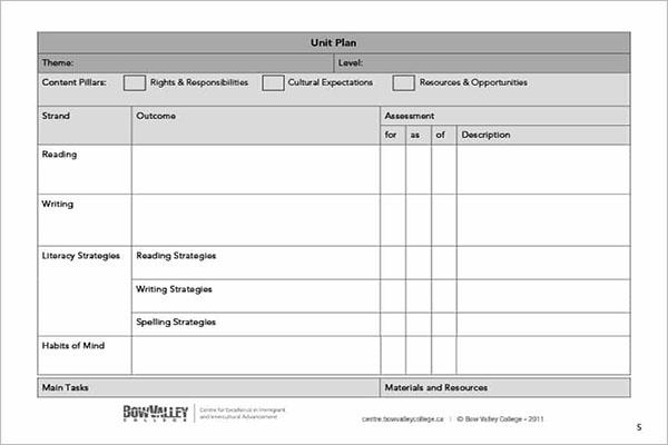 Unit Plan Sample PDF