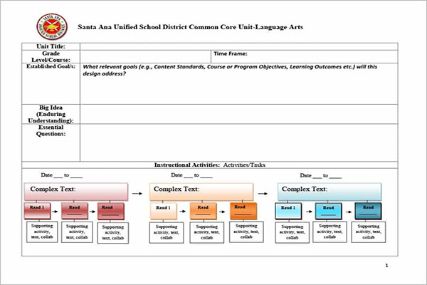 Unit Planning Template
