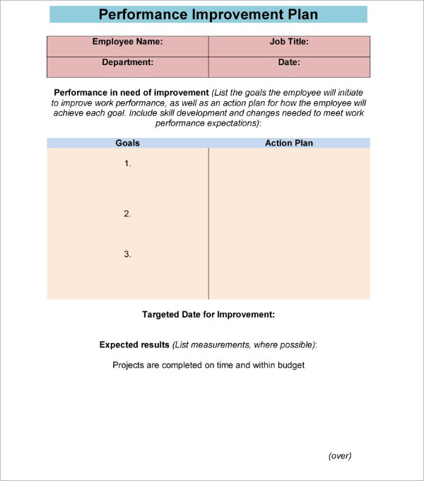 Word Performance Development Plan Template
