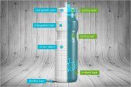 Sport Water Bottle Mockup
