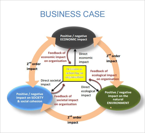 Best Business Case Template