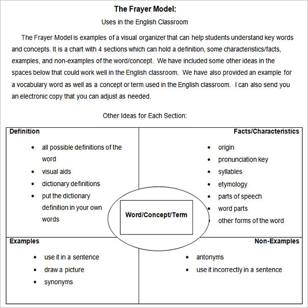 Creative Frayer Model Template