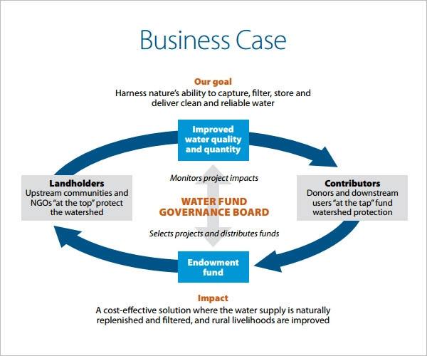 Modern Business Case Template