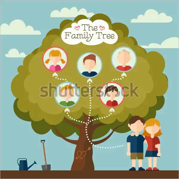 Modern Family Tree Templates