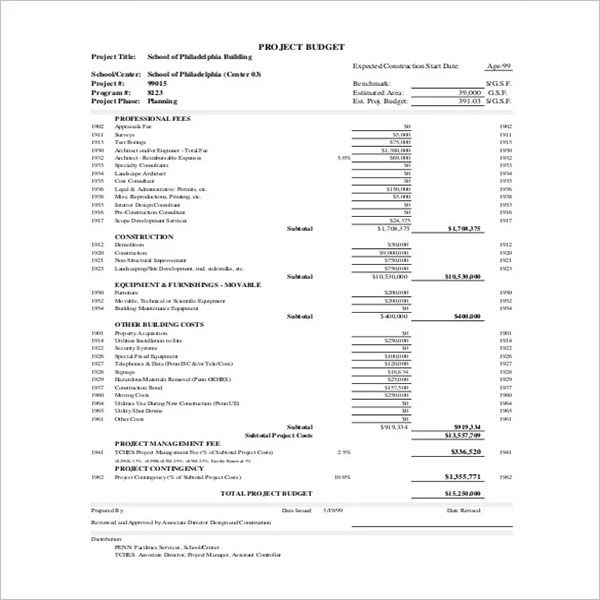 Multiple Project Budget Template