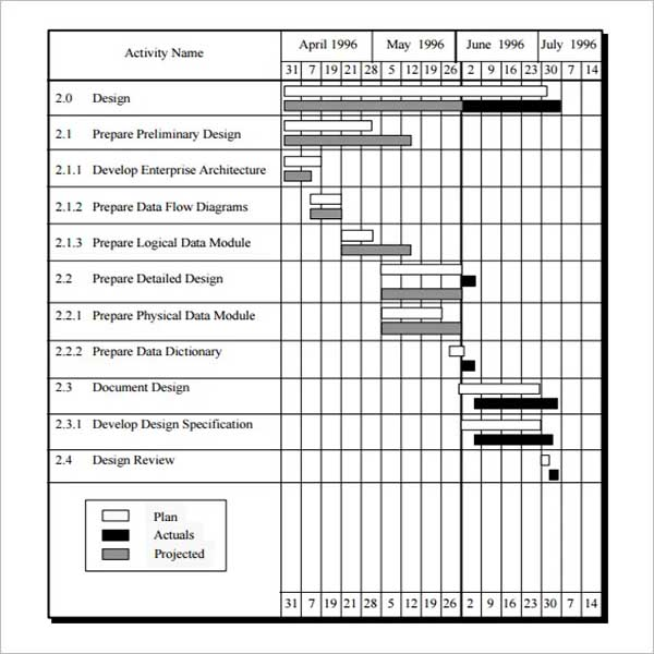 Multiple Project Schedule Template