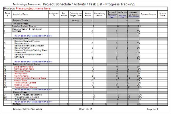 Project Schedule Report Template
