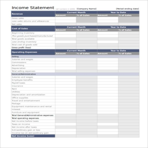 Editable Yearly Income Statement Template