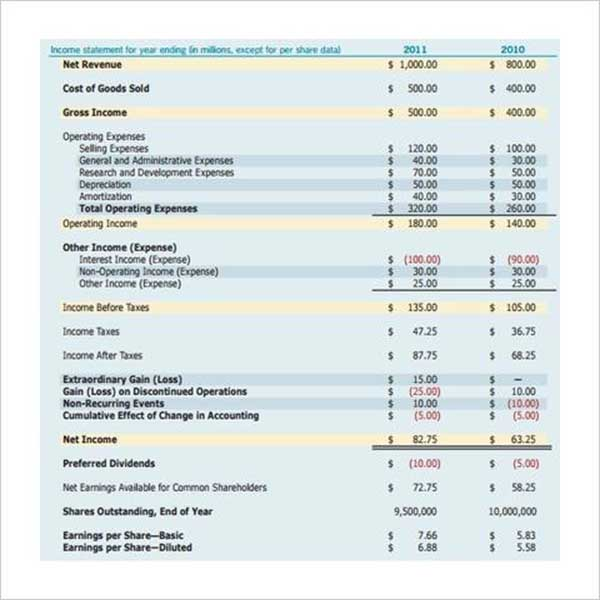 Income Statement Format Template