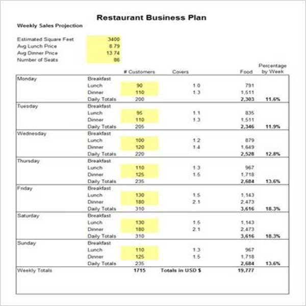 Monthly Restaurant Income Statement Template
