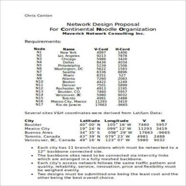 Multiple Design Proposal Template
