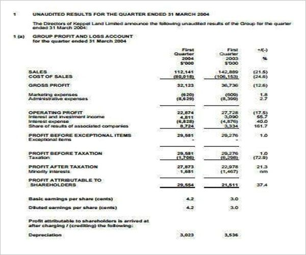 Personal Yearly Income Statement Template