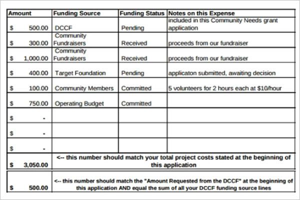 Research Project Budget Template