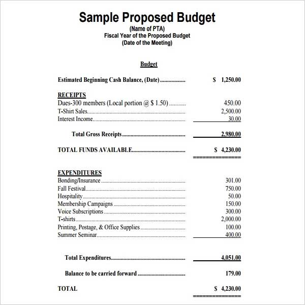 Restaurant Income Statement Document Template