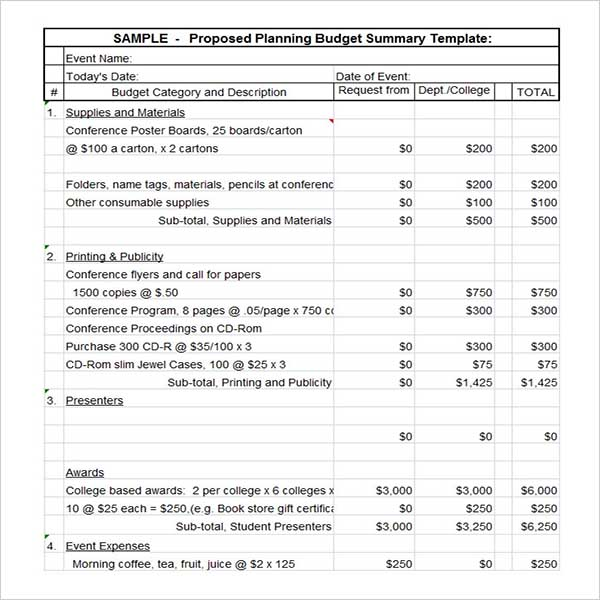 Restaurant Income Statement Template PDF