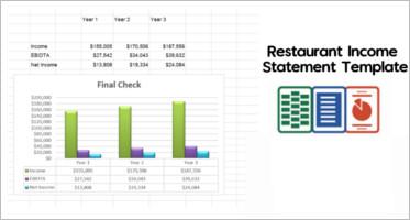 Restaurant Income Statement Templates Design