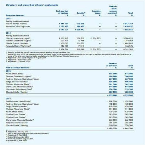 Simple Yearly Income Statement Template