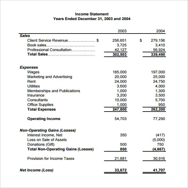 Personal Blank Income Statement Template