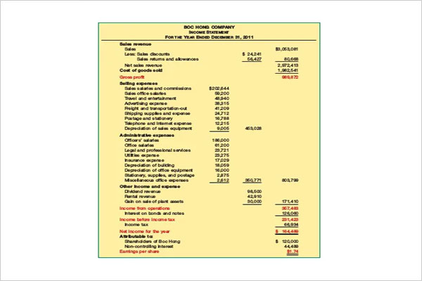 Weekly Blank Income Statement Template