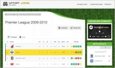 Kodiak Football Sport WordPress Theme - Free Download