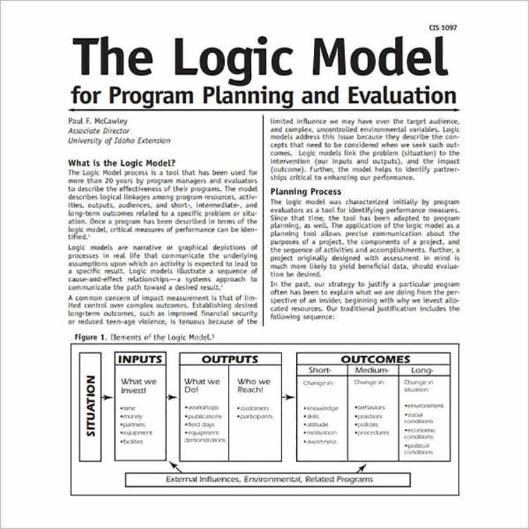 Creative Logic Model Templates