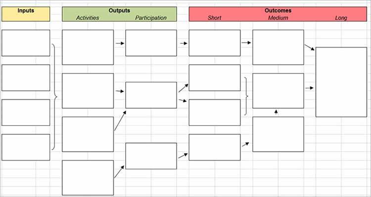 Free Logic Model Template
