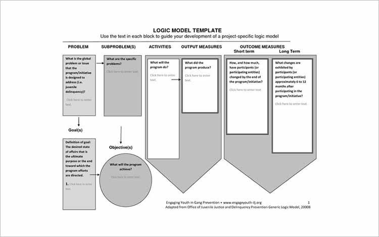 Logic Model Template Download